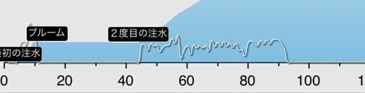 graf002