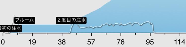 graf003