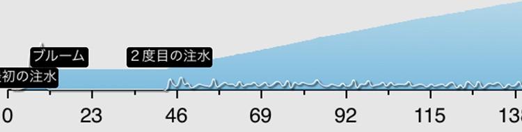 graf004