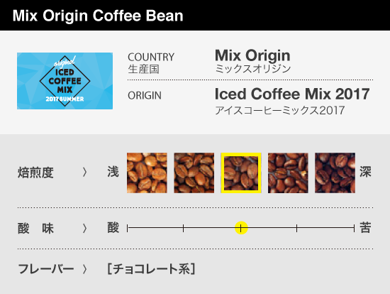 アイスコーヒー2017mix