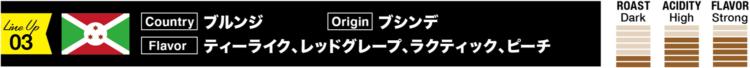 ブルンジ/ブシンデ